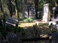 Familiengrabstätte Brunner