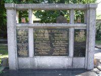 Grab der Familie Brüll