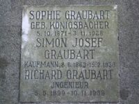 Grab von Richard, Simon Josef und Sophie Graubart